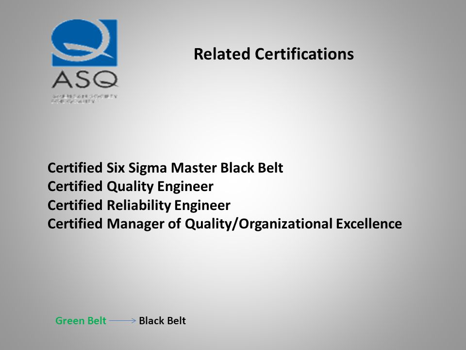 Training And Experience For Six Sigma Green Belts Becoming Ppt