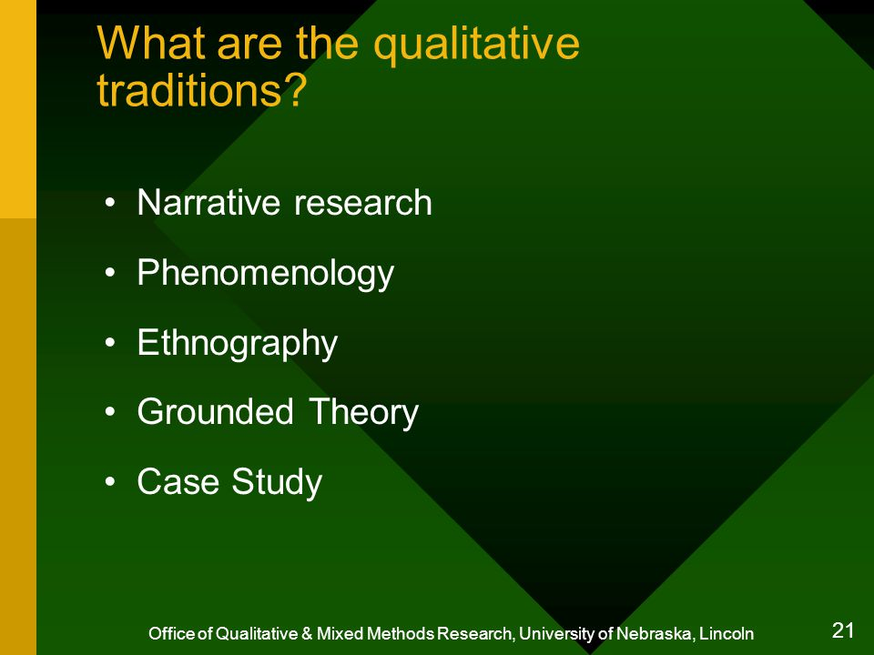 the three types of qualitative research are phenomenological grounded theory and ethnographic resear The differences between phenomenological and ethnographic research are numerous phenomenological research seeks to understand the subjective, lived experiences and perspectives of participants this kind of research is individualistic and provides the researcher with information regarding a persons unique experience.