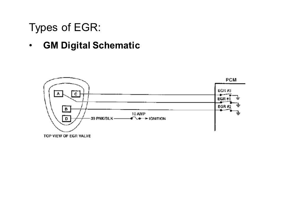 Exhaust Gas Recirculation Egr Ppt Video Online Download