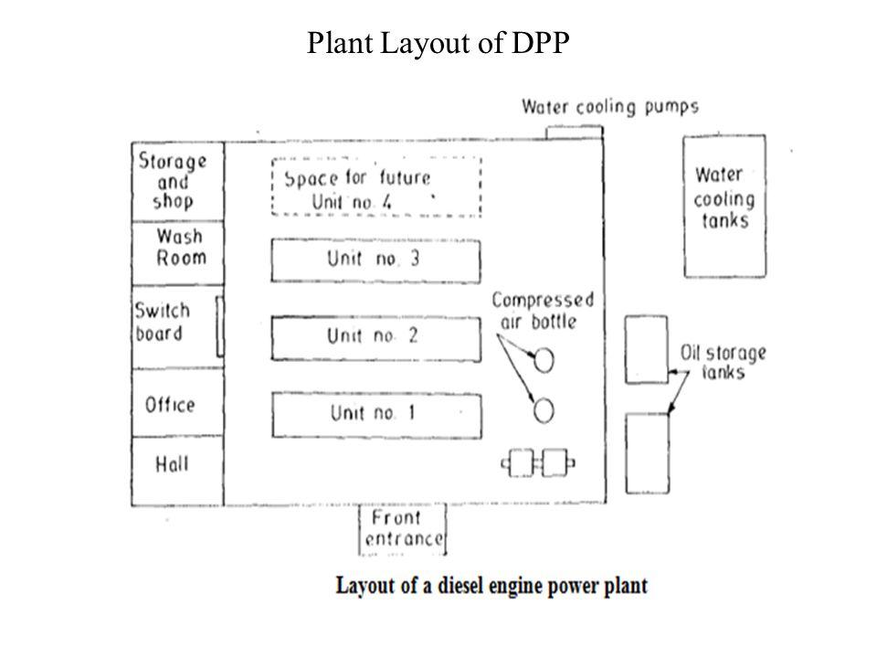 diesel  30 plant layout of dpp