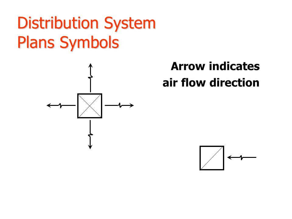 Arch 43726372 Hvac Distribution Sizing Hvac Distribution Systems