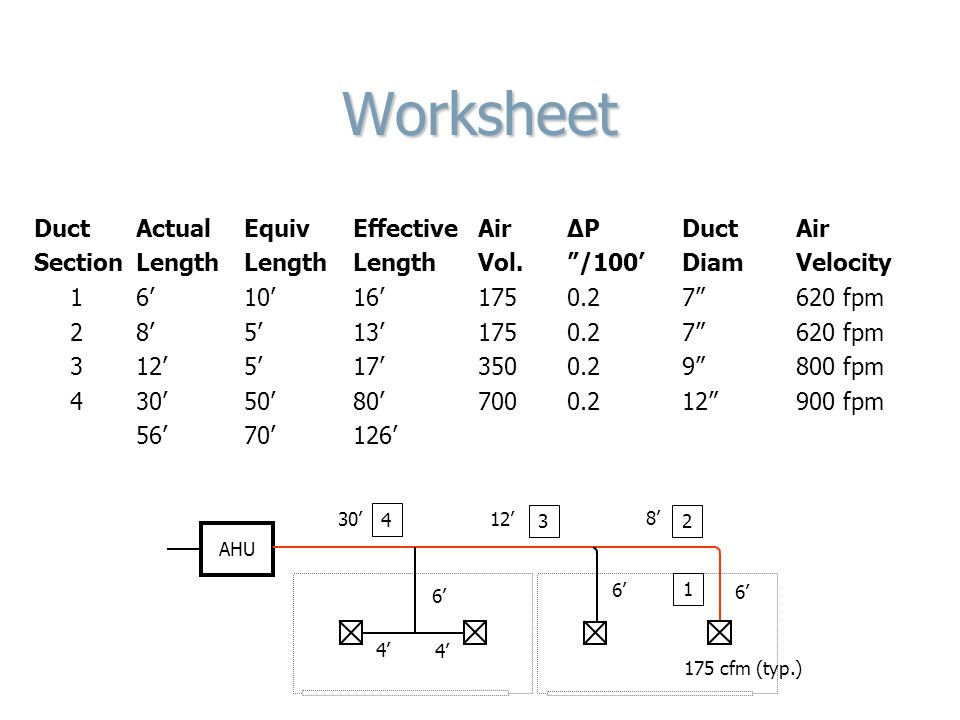 Worksheet Duct Actual Equiv Effective Air Δp