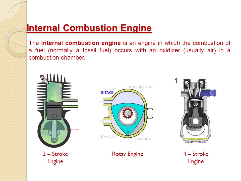 the different ways to make an internal combustion engine work more efficiently Internal combustion engine efficiency is a subject of active interest and debate as the fuel prices are increasing making more efficient combustion engines written by: chief engineer mohit sanguri • edited by: lamar improving internal combustion engine efficiency is a prime concern today.