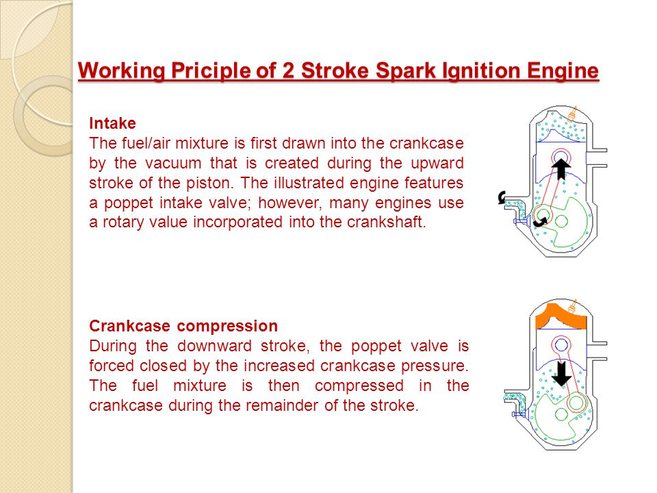 Working Priciple Of 2 Stroke Spark Ignition Engine