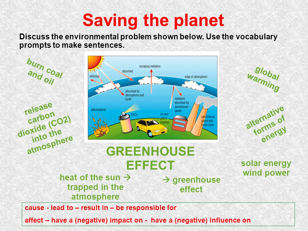 Saving the planet GREENHOUSE EFFECT burn coal and oil global warming