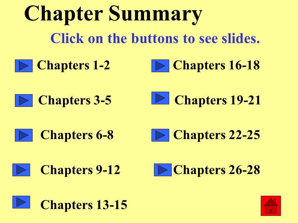 broken spears chapter summaries