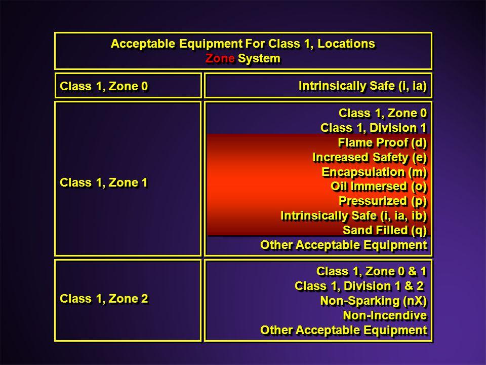 Hazardous Location Standards and the CEC - ppt video online