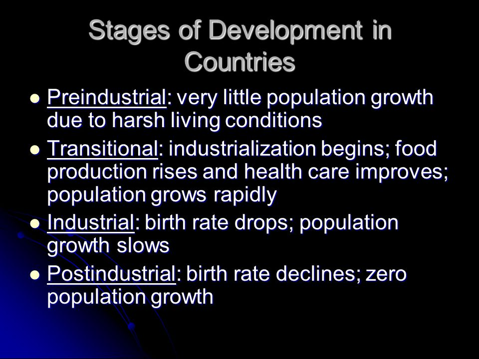 Stages of Development in Countries