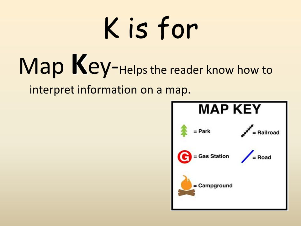K is for Map Key-Helps the reader know how to interpret information on a map.