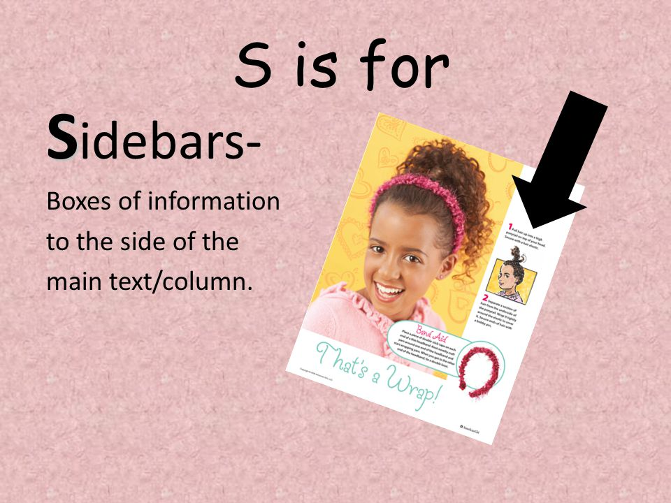 Sidebars- S is for Boxes of information to the side of the