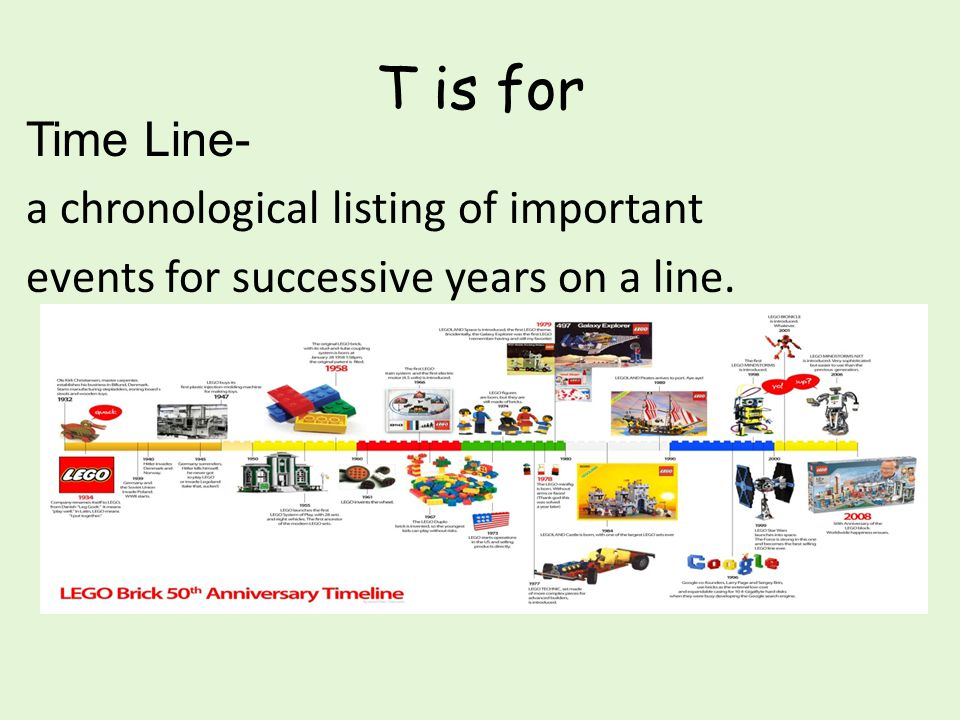 T is for Time Line- a chronological listing of important events for successive years on a line.