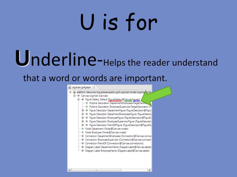 U is for Underline-Helps the reader understand that a word or words are important.