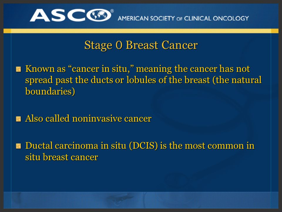Stage 0 Breast Cancer Known as cancer in situ, meaning the cancer has not spread past the ducts or lobules of the breast (the natural boundaries)