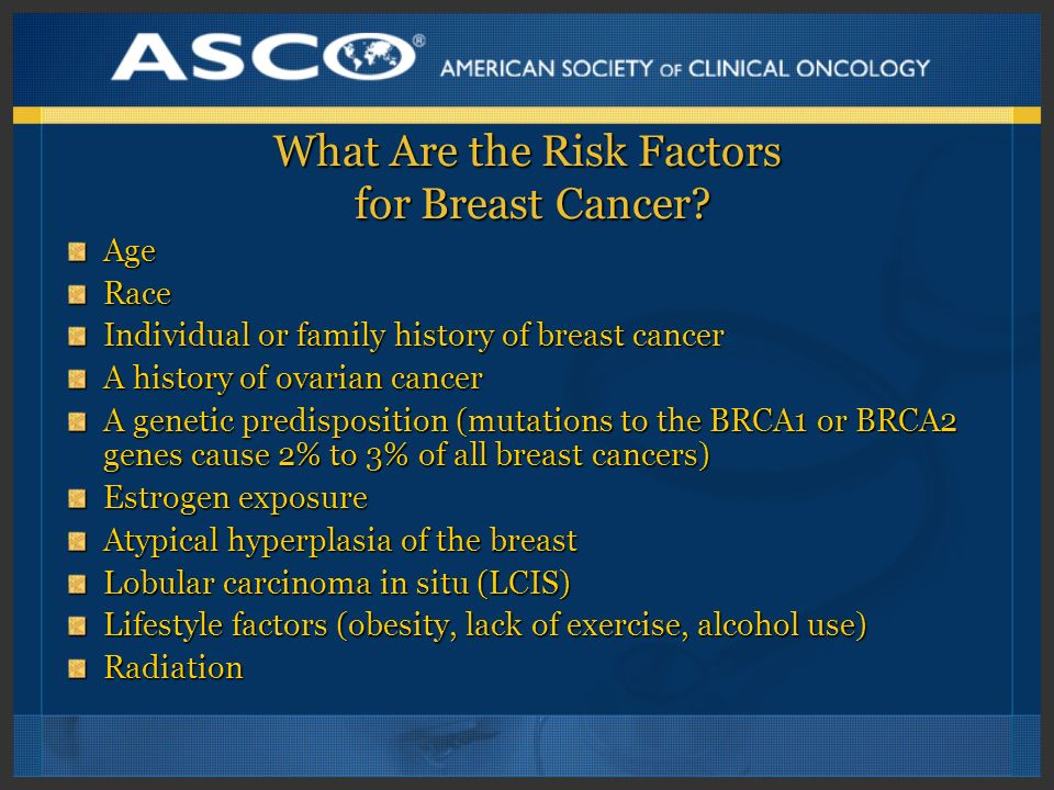 What Are the Risk Factors for Breast Cancer