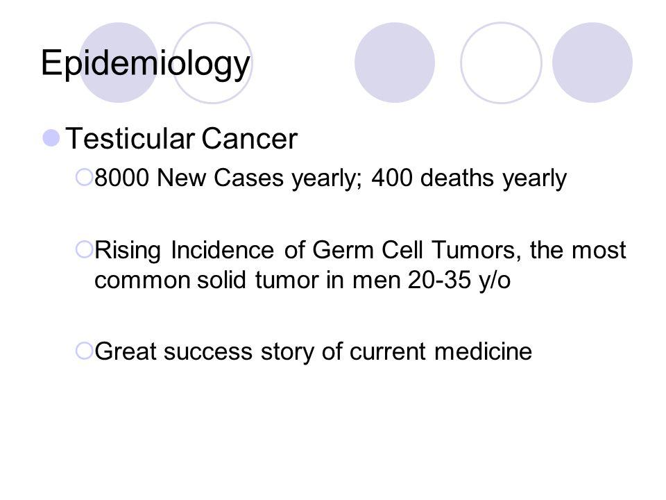 Epidemiology Testicular Cancer