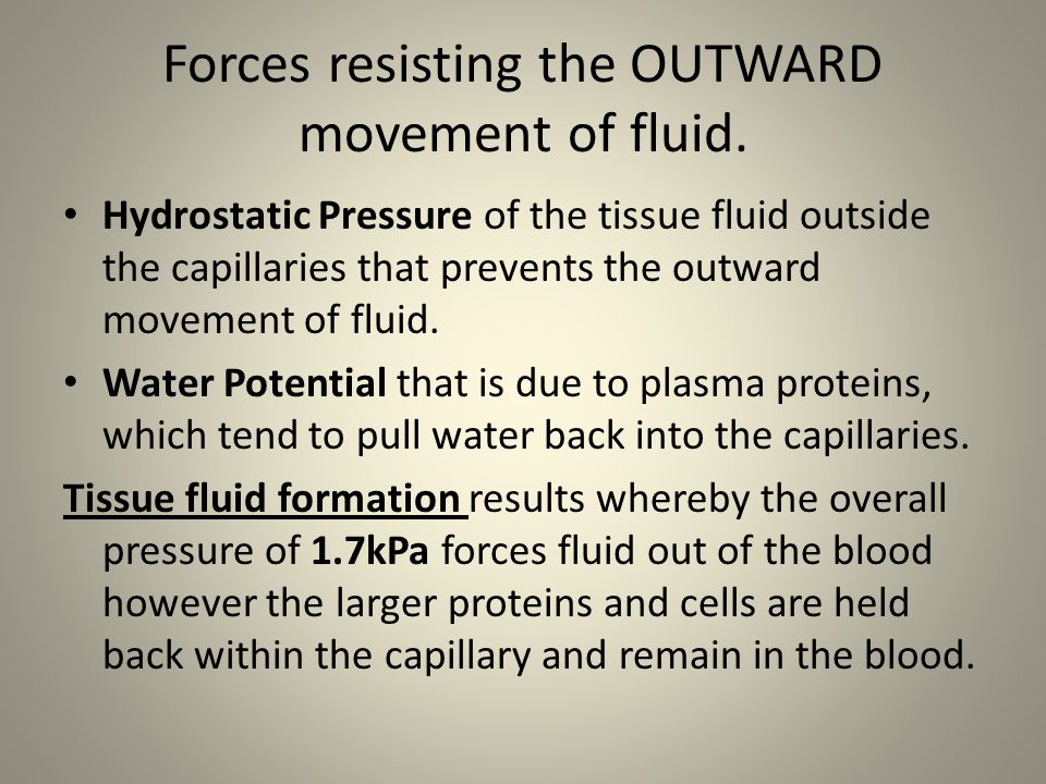 Forces resisting the OUTWARD movement of fluid.
