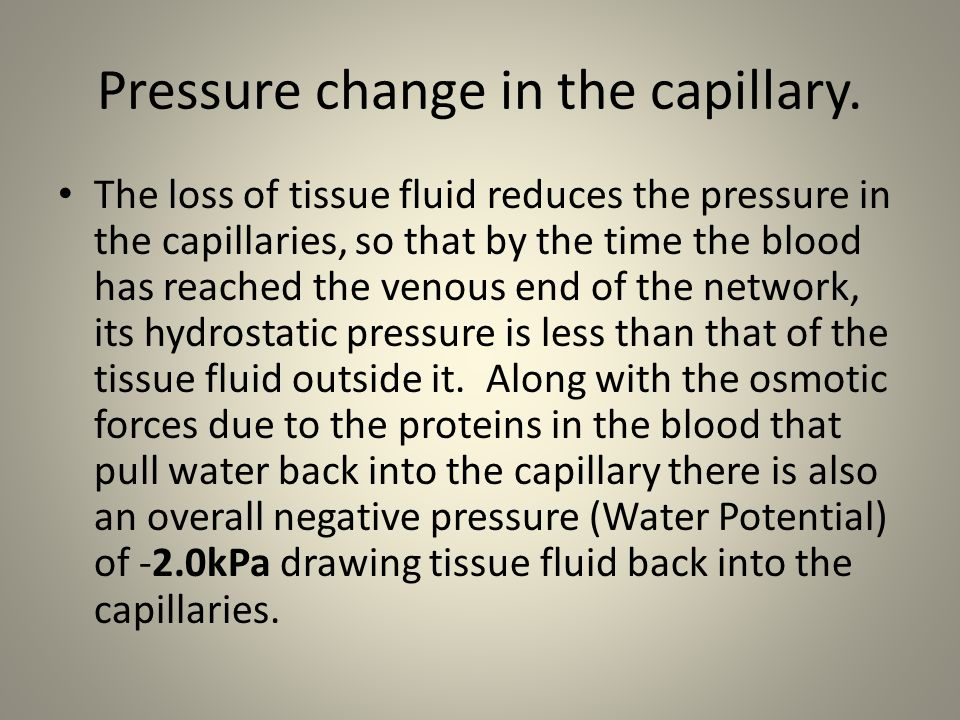 Pressure change in the capillary.