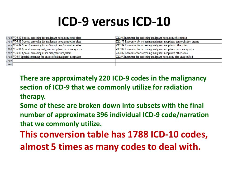 icd 10 code head and neck cancer