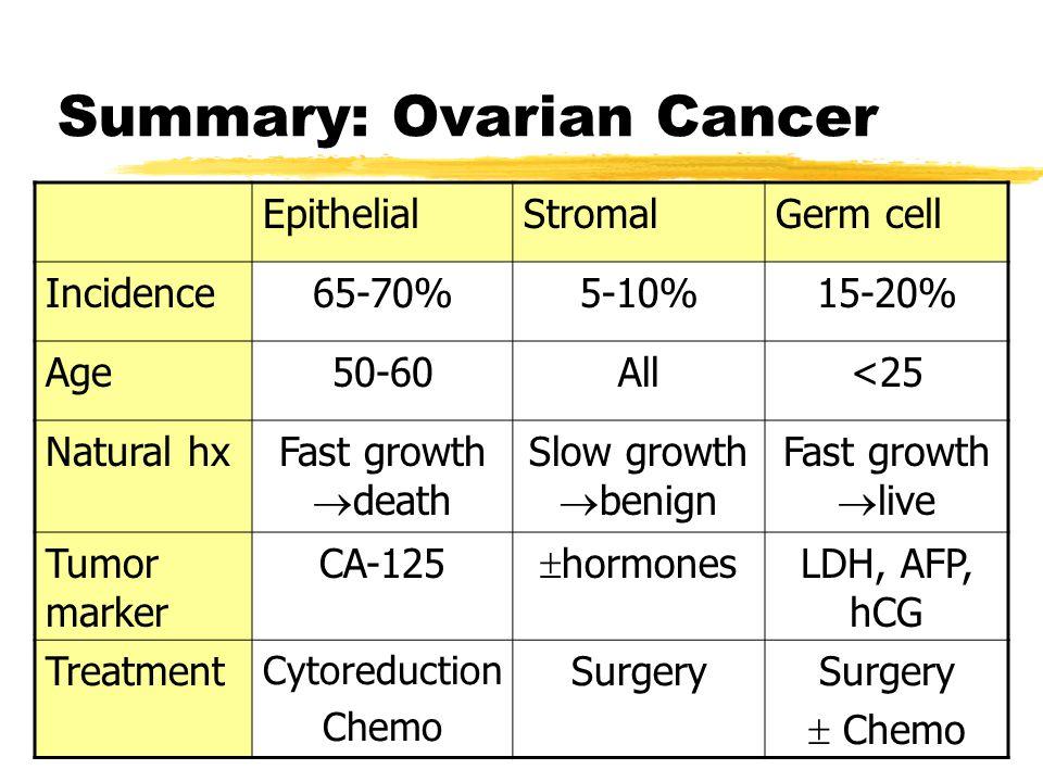 Ovarian Cancer  - ppt video online download