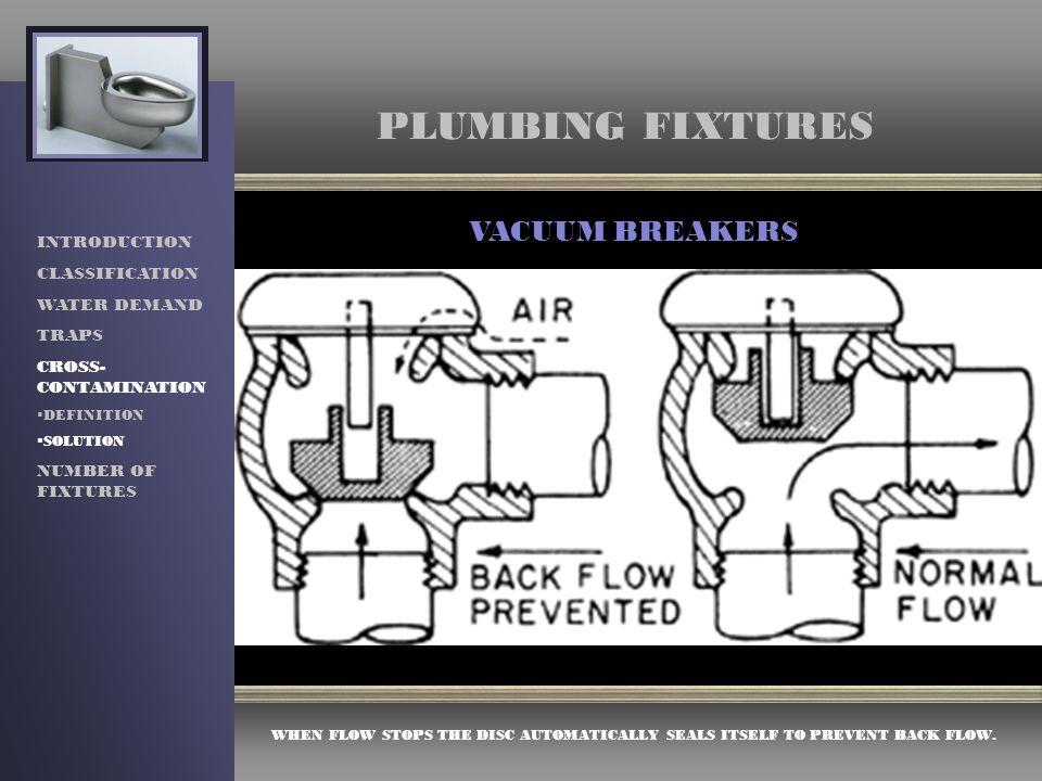 31 PLUMBING FIXTURES VACUUM BREAKERS INTRODUCTION CLASSIFICATION