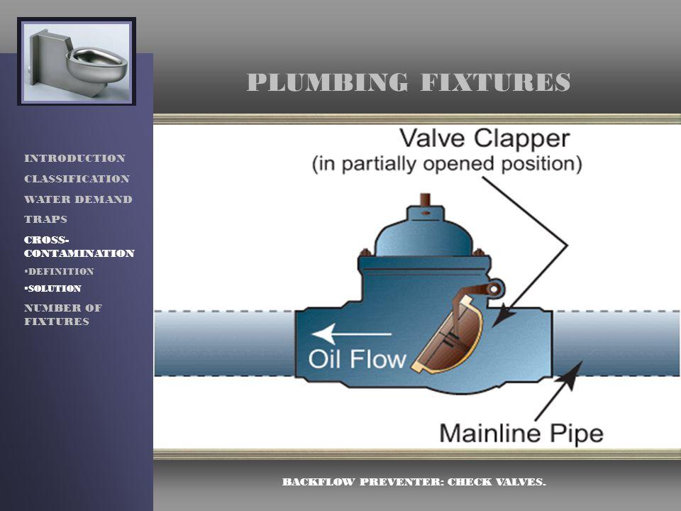 PLUMBING FIXTURES VACUUM BREAKERS INTRODUCTION CLASSIFICATION 32 BACKFLOW