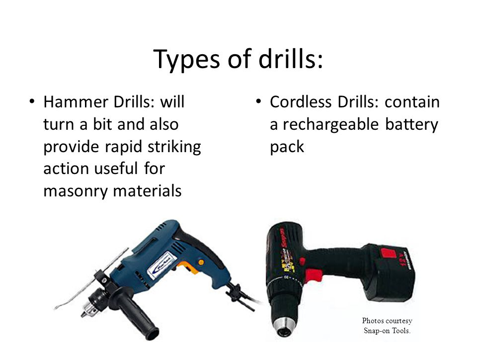 Demonstrating Measuring Devices - ppt download