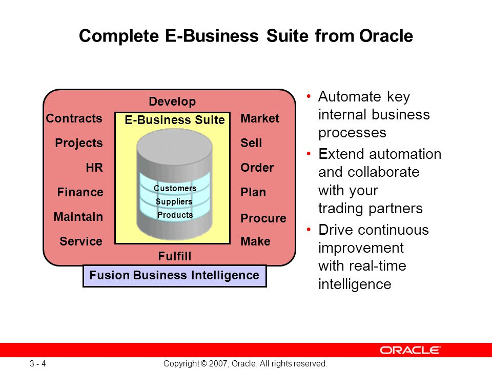 Introduction to Oracle Applications R12 - ppt download