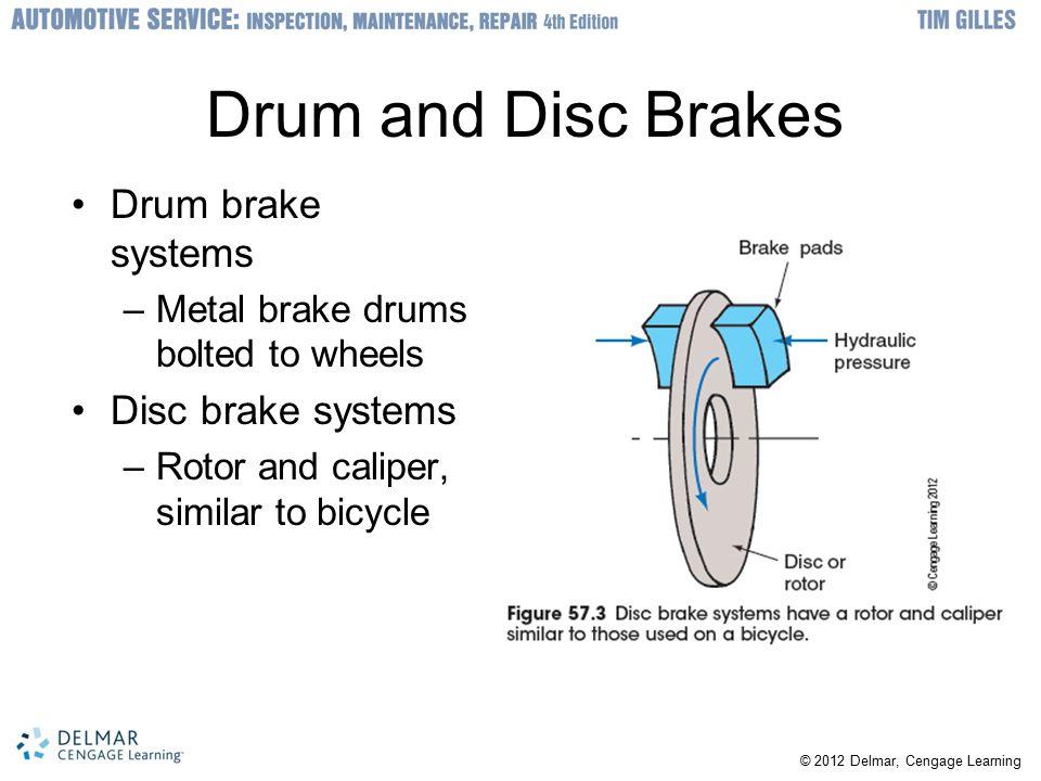 Brake Fundamentals Chapter ppt video online download