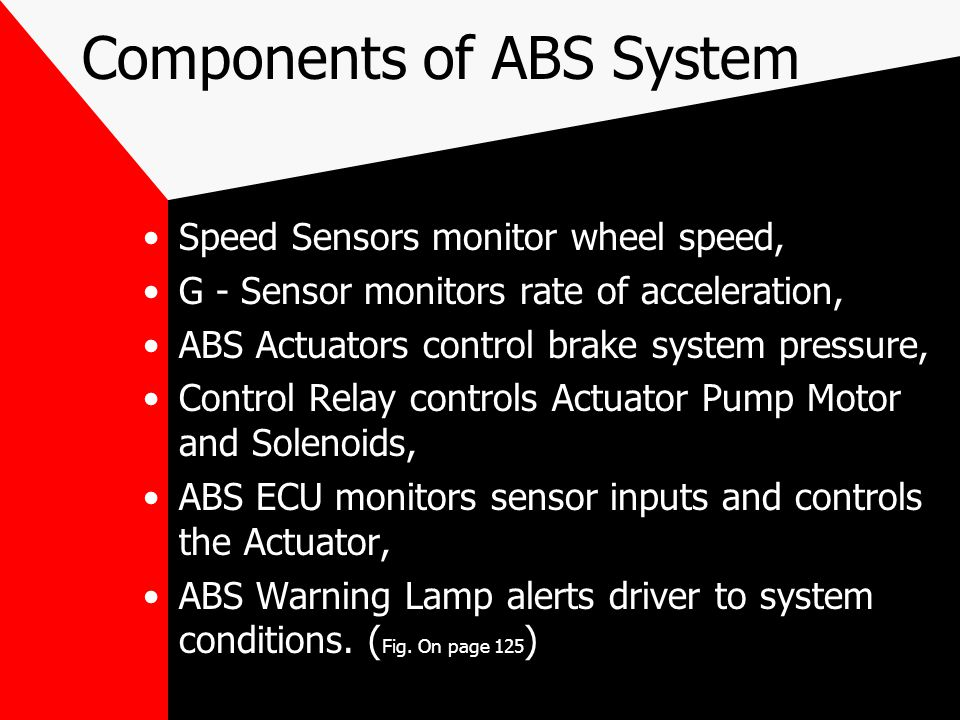 Components of ABS System
