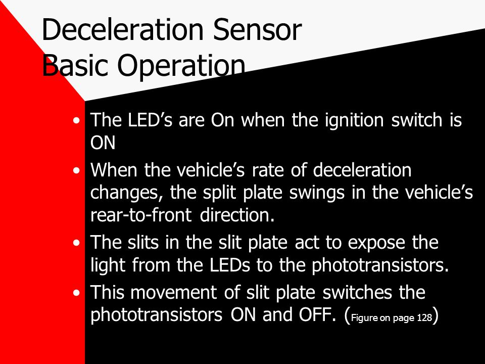 Deceleration Sensor Basic Operation