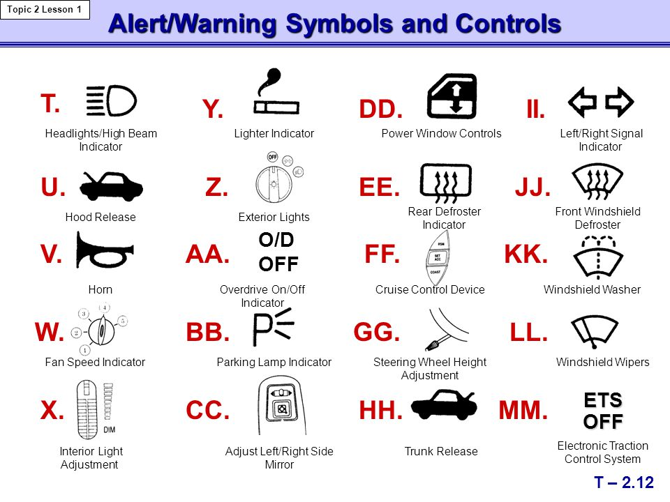Control And Information Device Symbols Choice Image Meaning Of