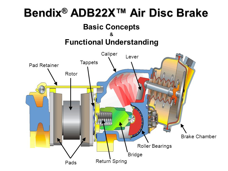 Bendix 174 Adb 22x Air Disc Brakes Service Series Ppt