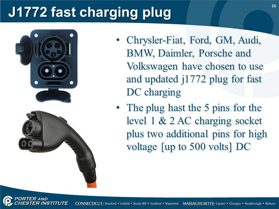 J1772 Fast Charging Plug