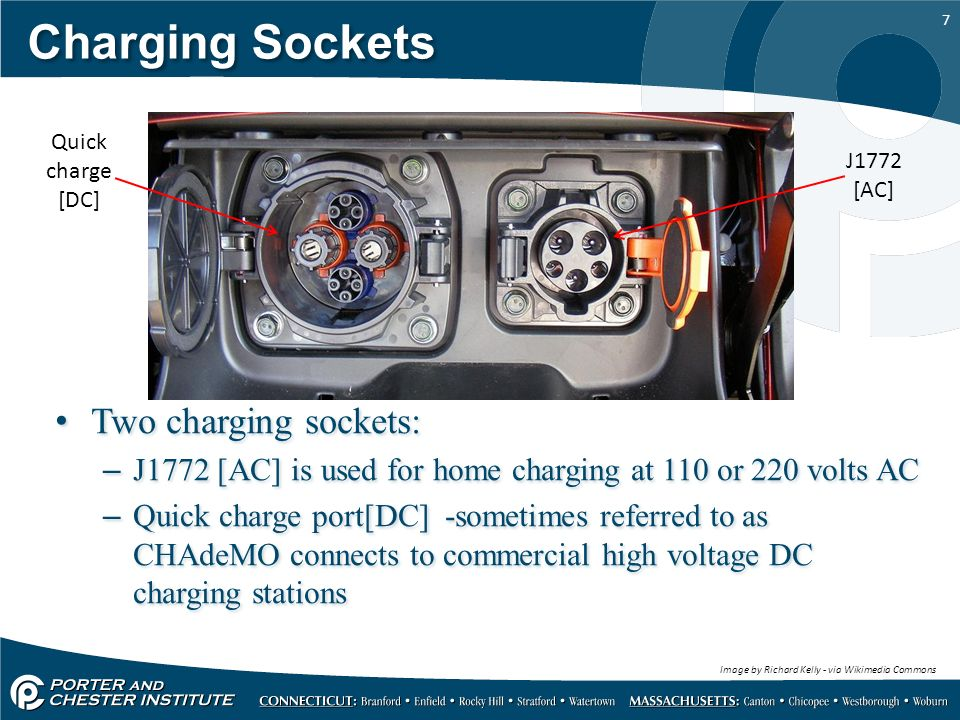 Battery Electric Vehicles - ppt video online download