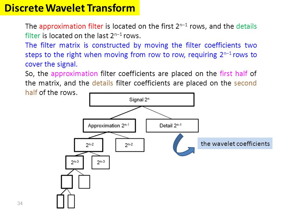 Discrete Wavelet Compression of Two-way and Multi-way Data - ppt