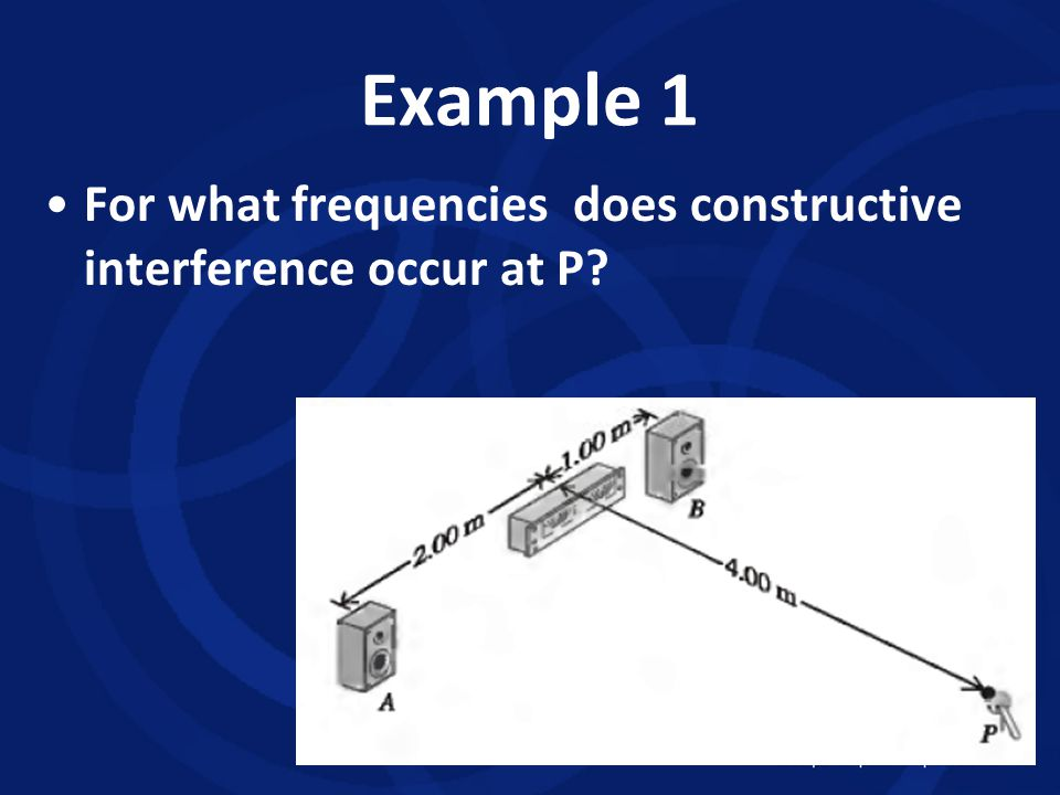 Example 1 For what frequencies does constructive interference occur at P