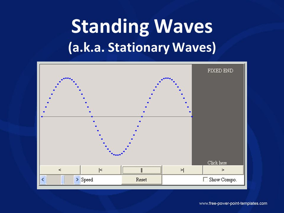 Standing Waves (a.k.a. Stationary Waves)