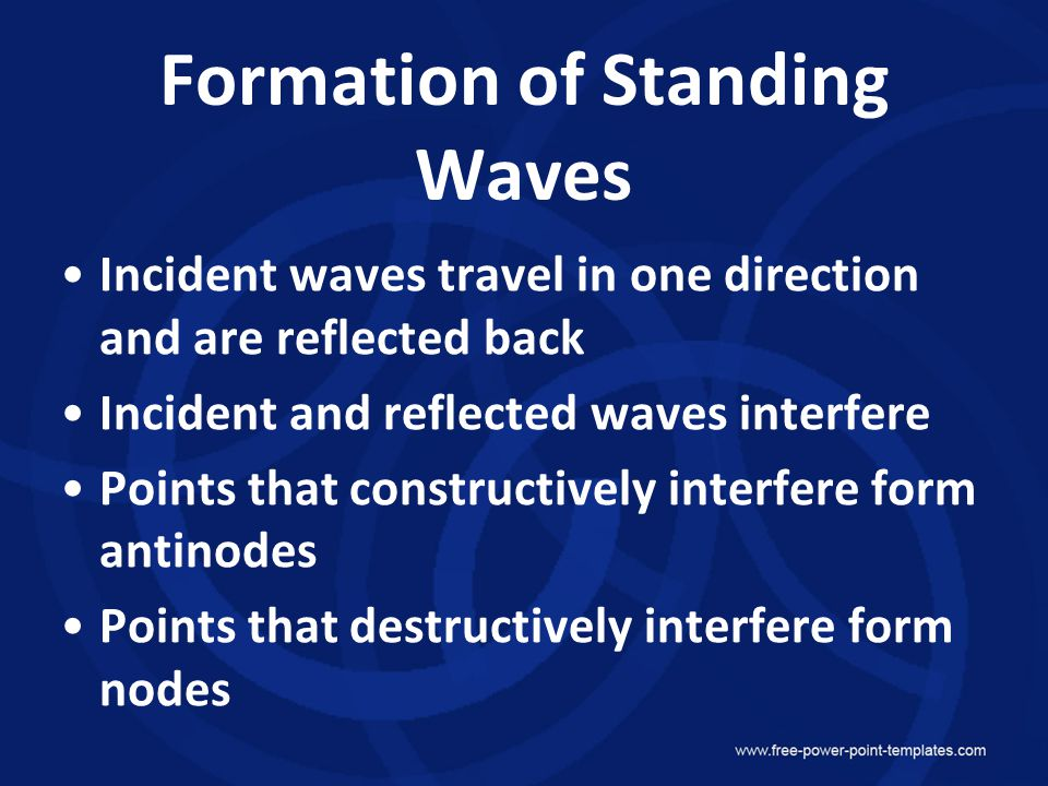 Formation of Standing Waves