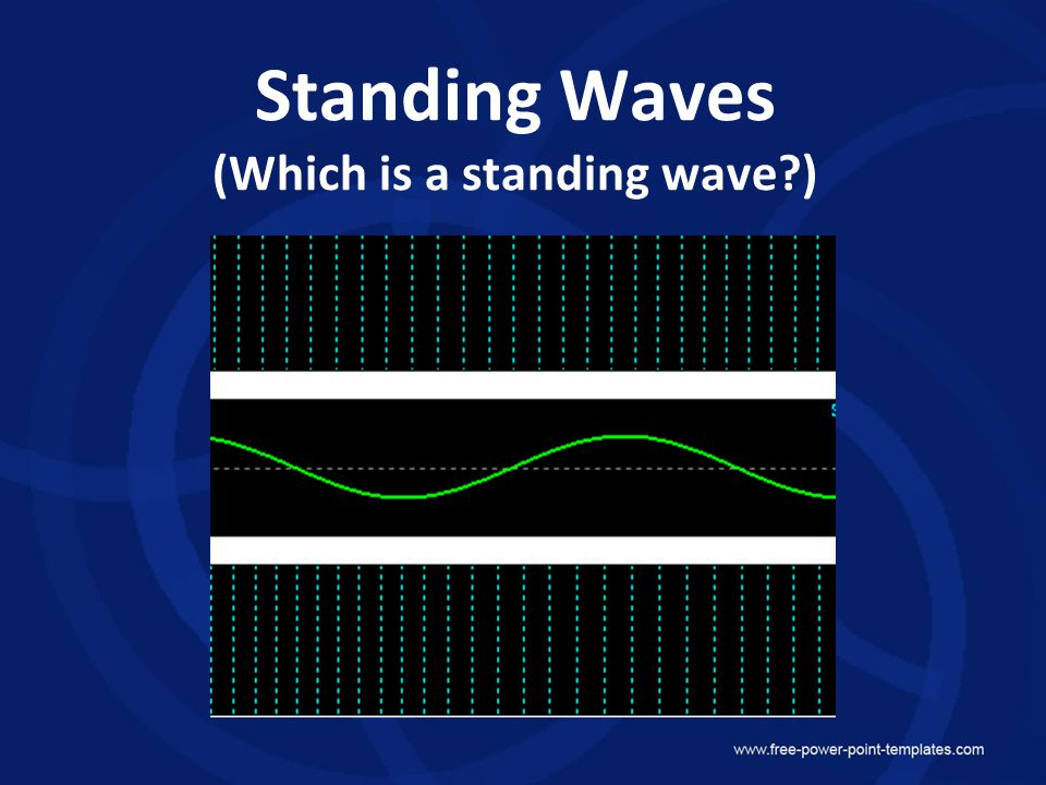 Standing Waves (Which is a standing wave )