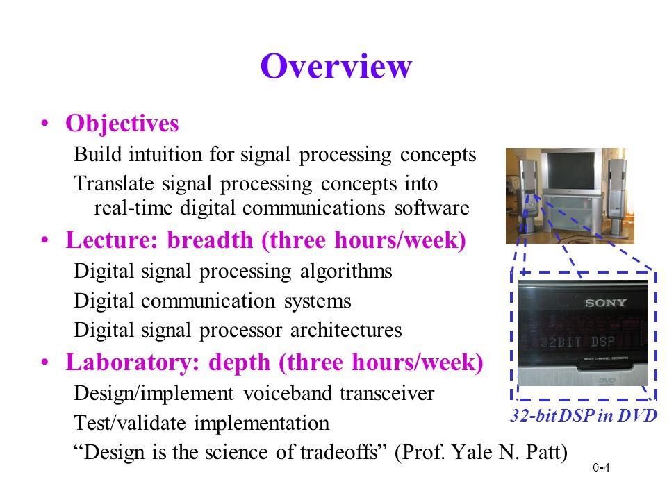 Introduction Prof  Brian L  Evans - ppt download