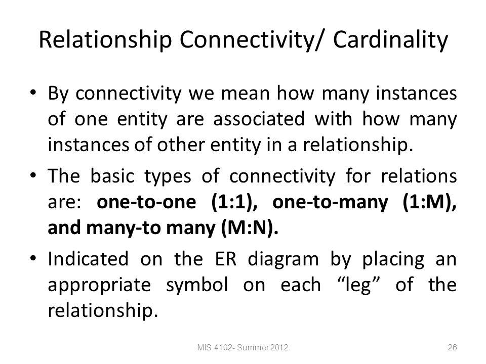 Data Modeling Using The Entity Relationship Er Model Ppt Video