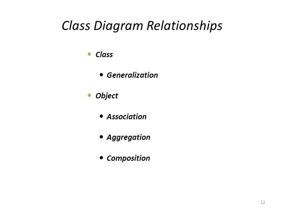 Conceptual Design Uml Class Diagram Relationships Ppt Download