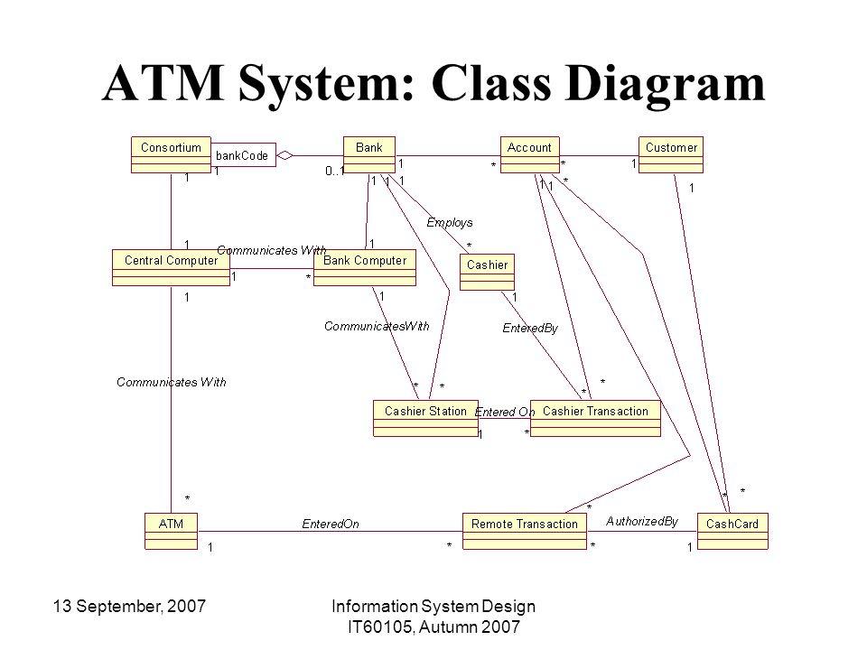 Information System Design It Ppt Video Online Download