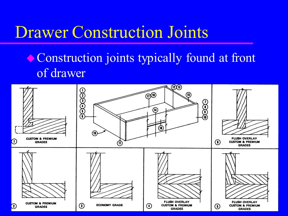 Drawer Construction Joints