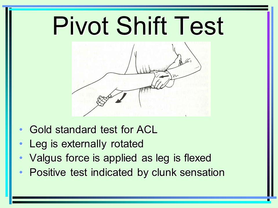 Knee Boney Anatomy Femur Medial Condyle Amp Epicondyle Ppt