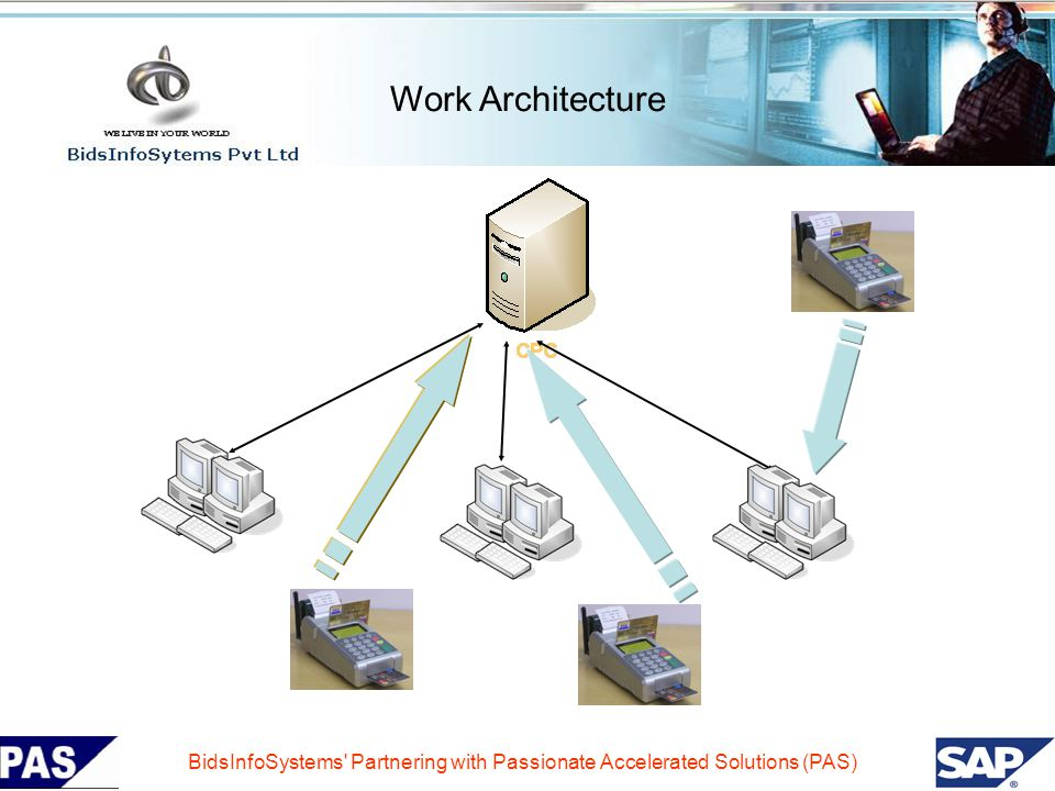 Work Architecture BidsInfoSystems Partnering with Passionate Accelerated Solutions (PAS)