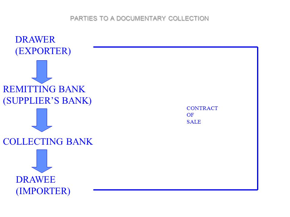 PARTIES TO A DOCUMENTARY COLLECTION