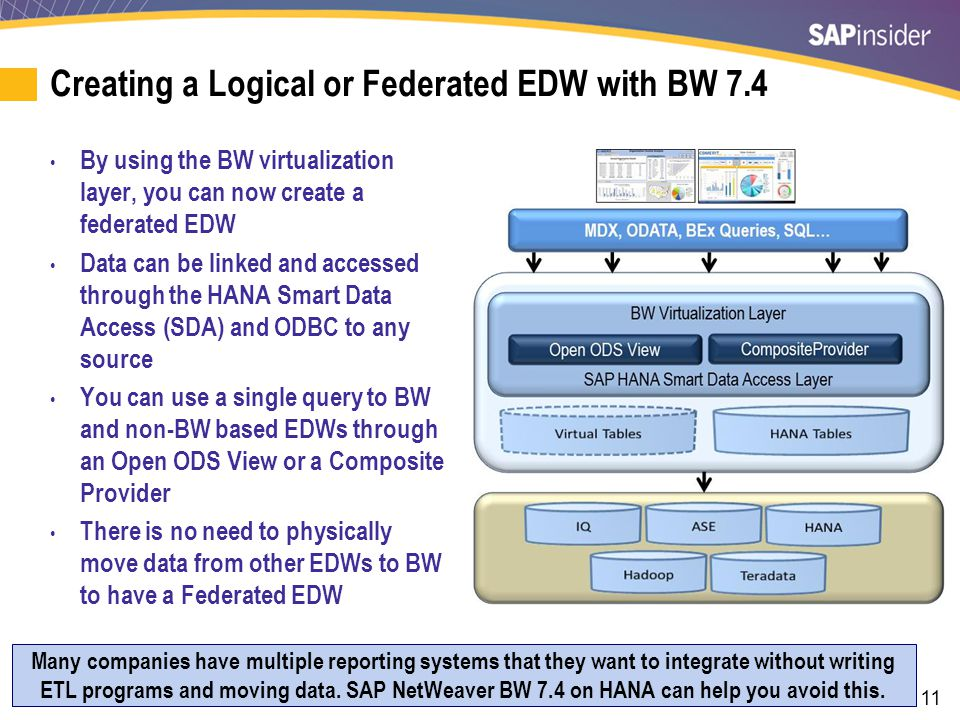 in this session you will learn what is new in sap netweaver bw 7 4 rh slideplayer com