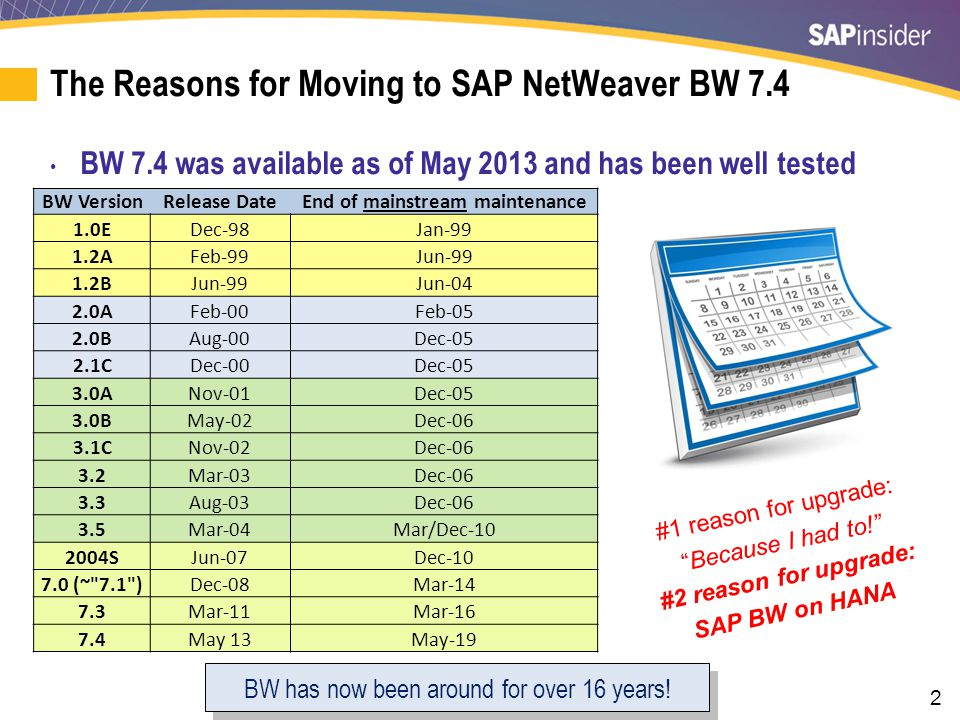 In This Session You will learn what is new in SAP NetWeaver