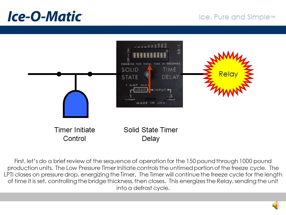 Welcome to the Ice-O-Matic® on-line training modules. - ppt video